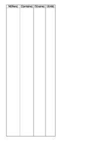Tableau De Numeration Ce2 Lazare Carnot Elementaire Nolay